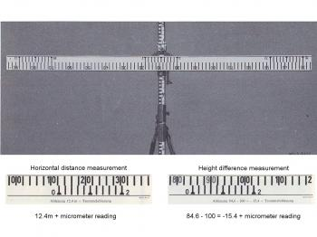 The horizontal staff with observation examples.